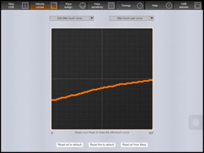 d-fun145_curve1.PNG