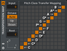 Transposition Mapのドット