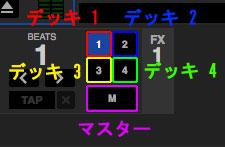 Serato DJチャンネル・アサイン