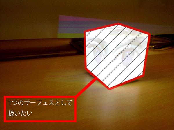 六角形のサーフェス