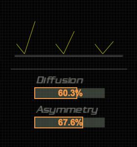 ASYMMETRY/DIFFUSIONグラフ&パラメータ