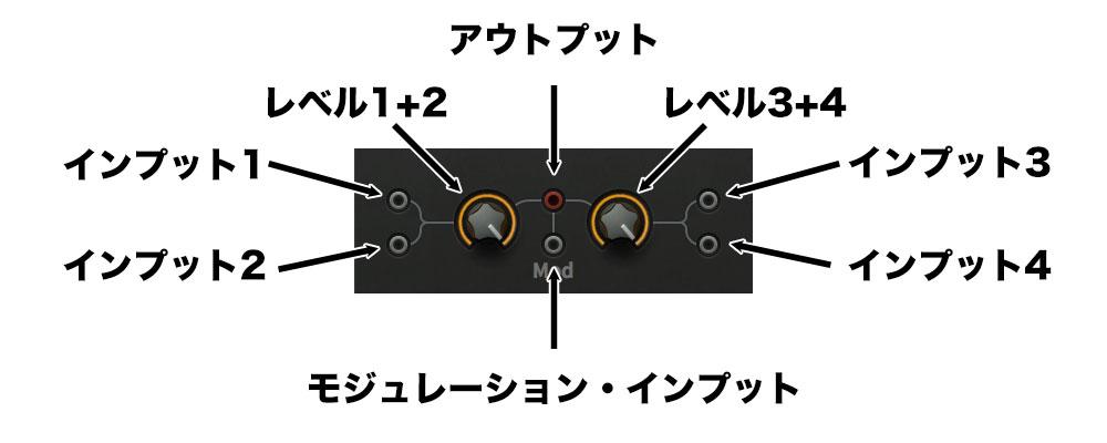 Multiplex詳細