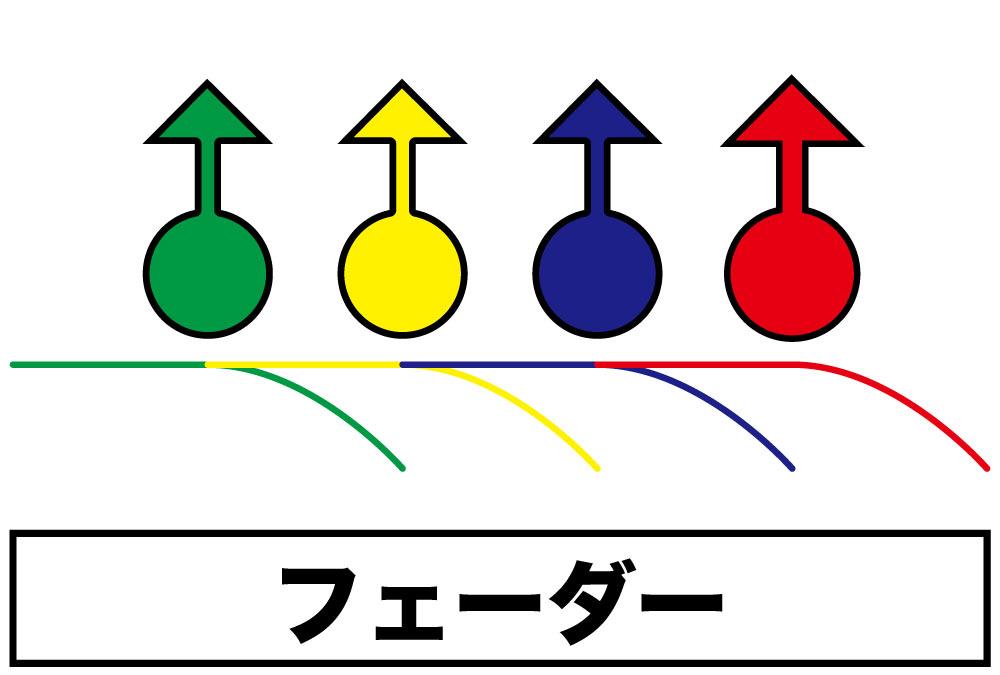 Select-4の図2
